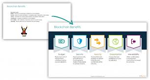 Slide Desigh Custom Design Of Presentation Graphics Blog Creative