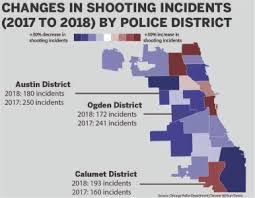 Chicagos 2018 Murder Total Falls For Second Straight Year But Still