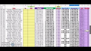How To Make Seven Figures A Year Forex Trading Plan Compound Interest Winners Circle