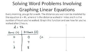 word problems equations worksheet systems of linear equations word problems worksheet with answers pdf using quadratic