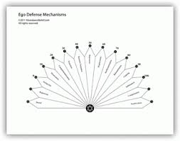 Self Mastery Pendulum Charts Series