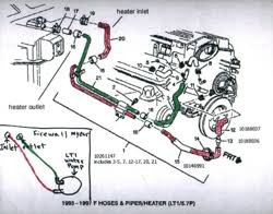 Lt1 Reverse Flow Cooling Diagram Get Rid Of Wiring Diagram