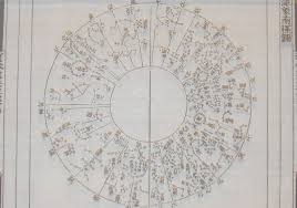 How To Do A Star Chart How To How To Make A Star Chart Space Com Forums