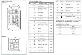 1992 mitsubishi 3000gt fuse box diagram wiring diagrams complete 2007 mitsubishi fuso wiring diagram at Mitsubishi Fuso Wiring Diagram