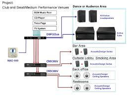 dj sound system setup diagram. email dj sound system setup diagram