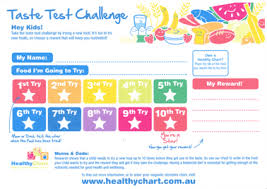 Trying New Foods Chart Healthychart Incentives Trying New Foods Baby Food