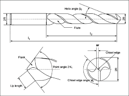 Drill Point Length Chart Twist Drill Geometry 16 Download Scientific Diagram