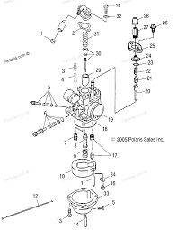 wiring diagram polaris sportsman for cdi box wiring 2000 polaris predator 90 wiring diagram