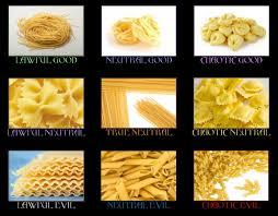 Pasta Alignment Chart Imgur