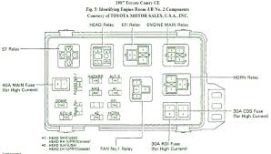 2008 corolla fuse box location toyota s cover diagram wiring for full size of 2008 toyota corolla s fuse box interior diagram unique trailblazer wiring diagrams lovely