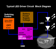 an led light emitting diode is used to illuminate keypads keys led drivers is a high frequency synchronous boost converter constant current output to drive up to 5 white leds this device circuit is designed for