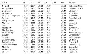 Jc Railbird Speed Figures