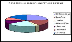 Реферат Информационные системы в банковской деятельности  Информационные системы в банковской деятельности