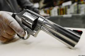 Smith And Wesson Stock Chart Smith Wesson Stock Is About To Go Lower This Chart