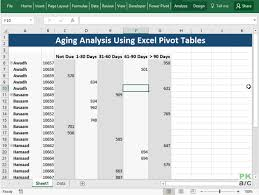 Aging Analysis Making Aging Analysis Reports Using Excel Pivot Tables How To