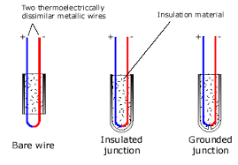 efunda introduction to thermocouples
