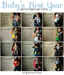 Babys First Year Month By Month Photos Angies Nest