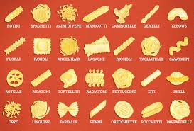 Pasta Chart All Of The Important Types Of Pasta Noodles Illustrated