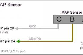 gm 2 bar map sensor wiring diagram 4k wallpapers 4 wire map sensor at Map Sensor Wiring Diagram