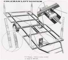 coleman pop up trailer wiring diagram coleman helpful repair tips camper solutions on coleman pop up trailer wiring diagram