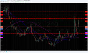 Pyx Stock Chart Pyxus Pyx Came Off Alert Premarket Trading 23 52 At