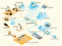 Beautiful Isometric Design Of Electricity Power System And - Home solar power system design