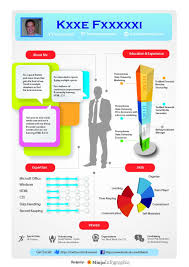 Infographic Resume Template Powerpoint Free Pro Presentation