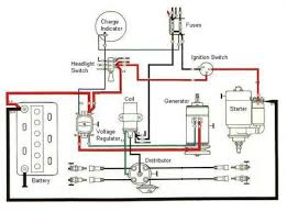 car ignition wiring diagram wiring diagrams best ignition wire diagram wiring diagrams basic ignition switch wiring diagram car ignition wire diagram wiring diagrams