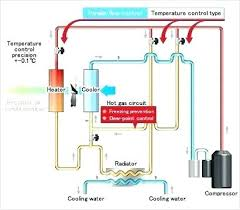 natural gas air conditioner. Natural Gas Air Conditioner Conditioning Vs Electric Z