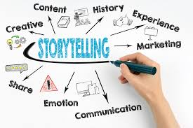 Image result for storytelling