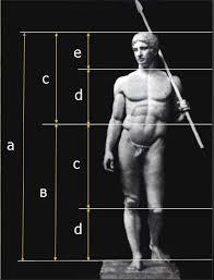 Ответы mail ru Реферат Пропорции человеческого тела в различные  В Древней Греции систему идеальных пропорций человеческой фигуры создал скульптор Поликлет в v веке до и э Его теоретическое сочинение на эту тему