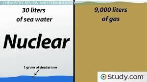 nuclear reaction definition examples lesson transcript study com