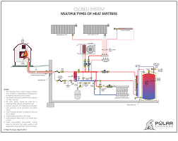 coleman air conditioner wiring diagram on coleman images free Coleman Air Conditioner Wiring Diagram coleman air conditioner wiring diagram 15 home air conditioner wiring diagram coleman suncutter air conditioner wiring diagram coleman rv air conditioner wiring diagram