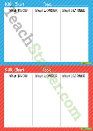 Know Wonder Learned - Kwl Chart - Stripes Teaching Resource – Teach ...