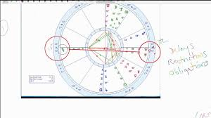 Astrological Charts Pro Will I Ever Marry How To Read A Chart Like A Pro Example Astrology Reading From Jenny