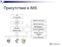 Презентация на тему Алгоритмы предоставления сервиса присутствия  3 Присутствие в ims