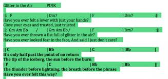At Last Etta James Chord Chart Chords Archives Shelly Brown