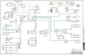1974 mgb fuse box wiring diagram master • 1974 mgb wiring diagram wiring diagram for you u2022 rh atesgah com mgb fuse box diagram mgb pedal box