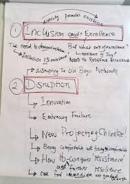 Compare Two People Essay Compare And Contrast Essay Between Two People Precision What