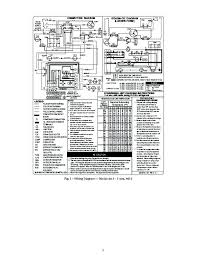 beautiful heat pump control wiring diagram photo electrical and ge heat pump wiring diagram nice carrier heating thermostat wiring diagram ideas everything