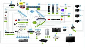 thank you rodolfo juárez for sharing your amazing wiring diagram thank you rodolfo juárez for sharing your amazing wiring diagram for a post production studio