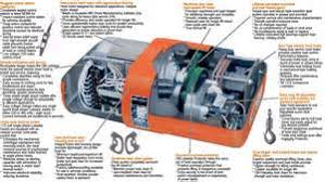 similiar hoist two controls wiring diagram keywords hoist two controls wiring diagram hoist engine image for user