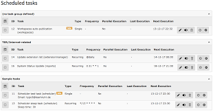 Group Scheduler Grouping Tasks Together Scheduler Master Documentation
