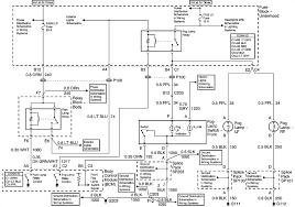 similiar jeep fog light relay keywords s10 fog light wiring diagram fog wiring harness wiring diagram images