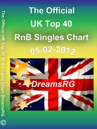Top 40 Music Charts 2012 Share_ebook The Official Uk Rnb Top 40 Singles Chart 05 02