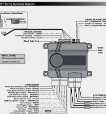 avital 4111 remote start wiring diagram basic avital remote start wiring wiring diagram todays excalibur wiring diagrams avital remote start wiring diagram new