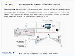 home theater 5 1 wiring diagram wiring diagrams best 5 1 surround sound wiring diagram wiring diagram libraries home theatre wiring home theater 5 1 wiring diagram