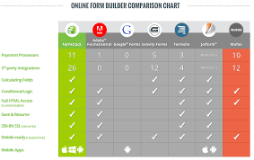 Online Chart Builder Online Form Builder Comparison Chart Form Builder Online
