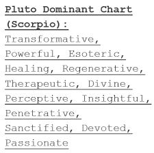 Pluto Dominant Astrology Numerology Zodiac Personalities