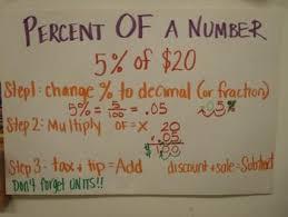 Fdp Chart Math Anchor Charts Math Ms Glantz Inb Fdp Math Anchor